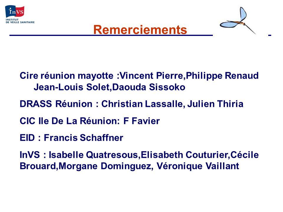 Remerciements Cire réunion mayotte :Vincent Pierre,Philippe Renaud Jean-Louis Solet,Daouda Sissoko DRASS Réunion : Christian Lassalle, Julien Thiria C