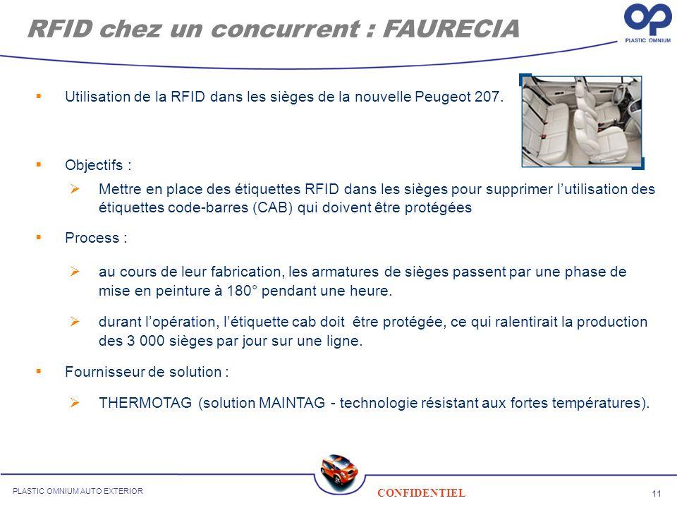 11 CONFIDENTIEL PLASTIC OMNIUM AUTO EXTERIOR RFID chez un concurrent : FAURECIA Utilisation de la RFID dans les sièges de la nouvelle Peugeot 207.