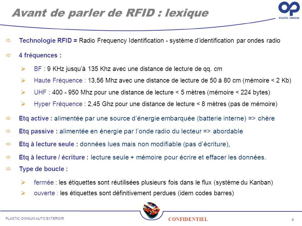4 CONFIDENTIEL PLASTIC OMNIUM AUTO EXTERIOR Technologie RFID = Radio Frequency Identification - système didentification par ondes radio 4 fréquences : BF : 9 KHz jusquà 135 Khz avec une distance de lecture de qq.