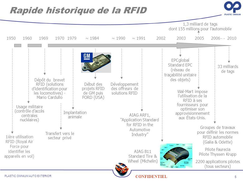 16 CONFIDENTIEL PLASTIC OMNIUM AUTO EXTERIOR Conclusion - RFID : technologie prometteuse en fort développement - Pour aborder la RFID : plusieurs étapes à valider Définir les tests à effectuer sur limpact de lenvironnement Comment utilise t-on la technologie .