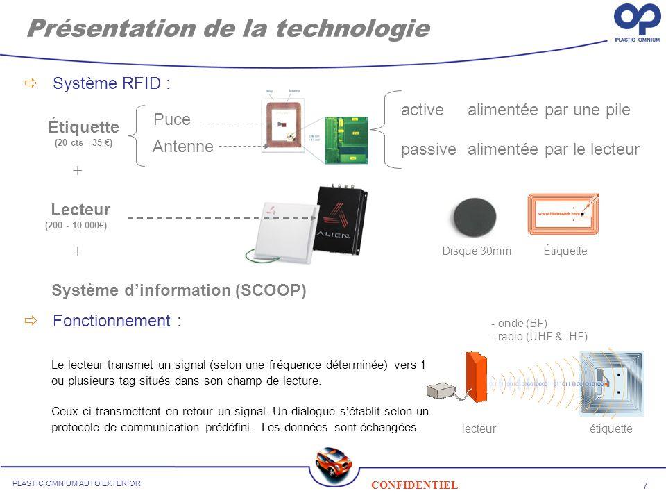 7 CONFIDENTIEL PLASTIC OMNIUM AUTO EXTERIOR Présentation de la technologie Lecteur (200 - 10 000) Système dinformation (SCOOP) + Fonctionnement : Le lecteur transmet un signal (selon une fréquence déterminée) vers 1 ou plusieurs tag situés dans son champ de lecture.
