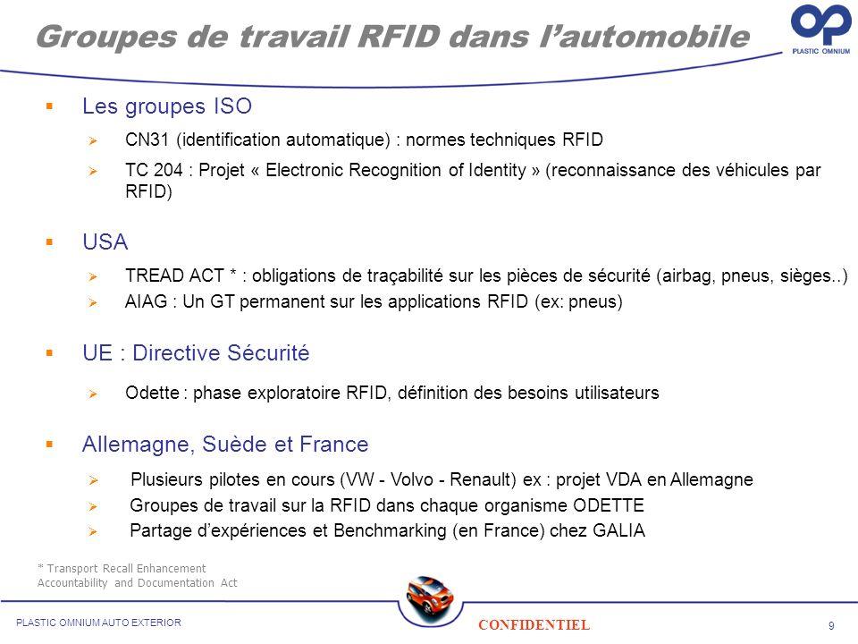 10 CONFIDENTIEL PLASTIC OMNIUM AUTO EXTERIOR Implication des OEM & qq.