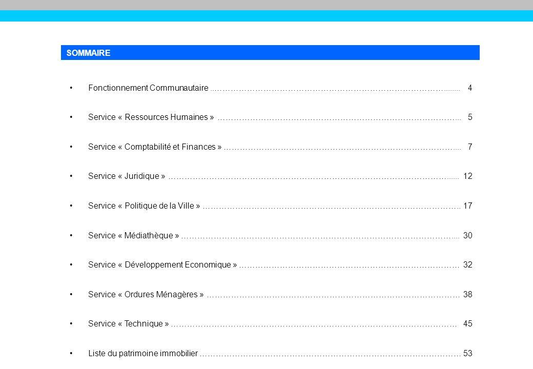 « Fonctionnement Communautaire » - Le Conseil Communautaire sest réuni 10 fois au cours de lannée 2011 et a été amené à approuver 145 délibérations.