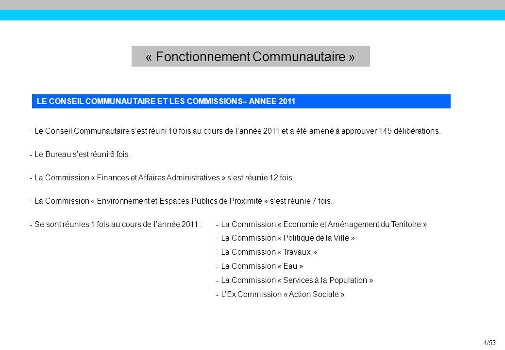 Service « Politique de la Ville » III.