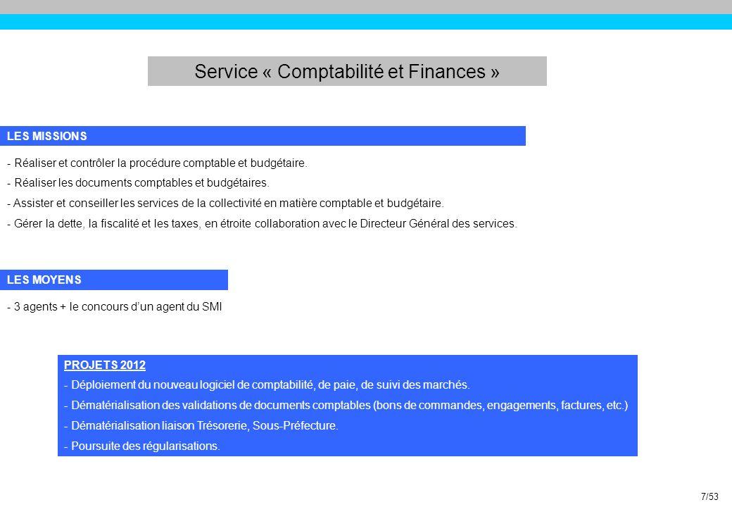 LES REALISATIONS 2011 Arrêté des comptes 2010 du Budget Principal et des 5 budgets annexes, « Eau », « Développement Economique », « Maison de la Formation », « Zac de Mexy » et « Ordures Ménagères ».