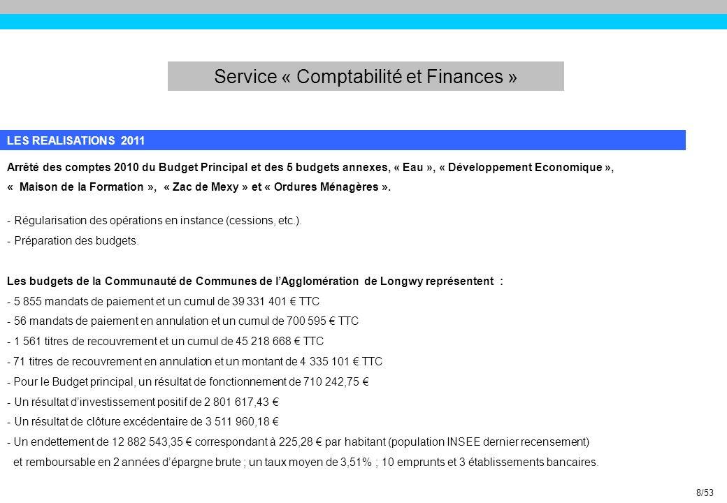 Service « Politique de la Ville » I.LE CUCS – PROGRAMMATION 2011 I.