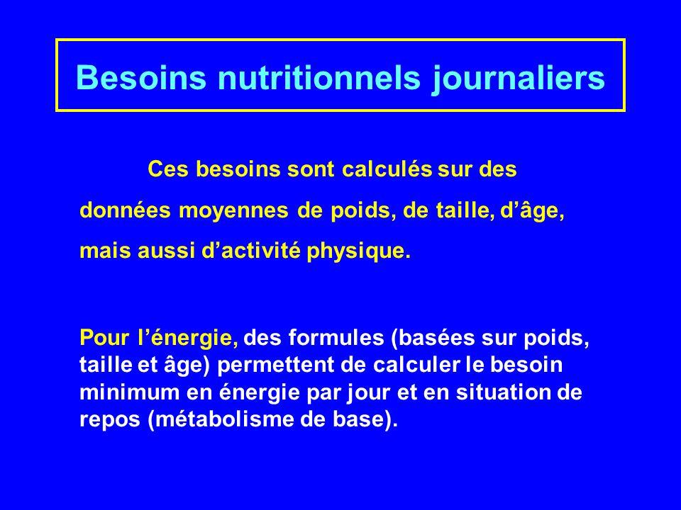 Besoins nutritionnels journaliers Ces besoins sont calculés sur des données moyennes de poids, de taille, dâge, mais aussi dactivité physique.