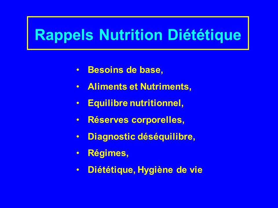 Rappels Nutrition Diététique Besoins de base, Aliments et Nutriments, Equilibre nutritionnel, Réserves corporelles, Diagnostic déséquilibre, Régimes, Diététique, Hygiène de vie