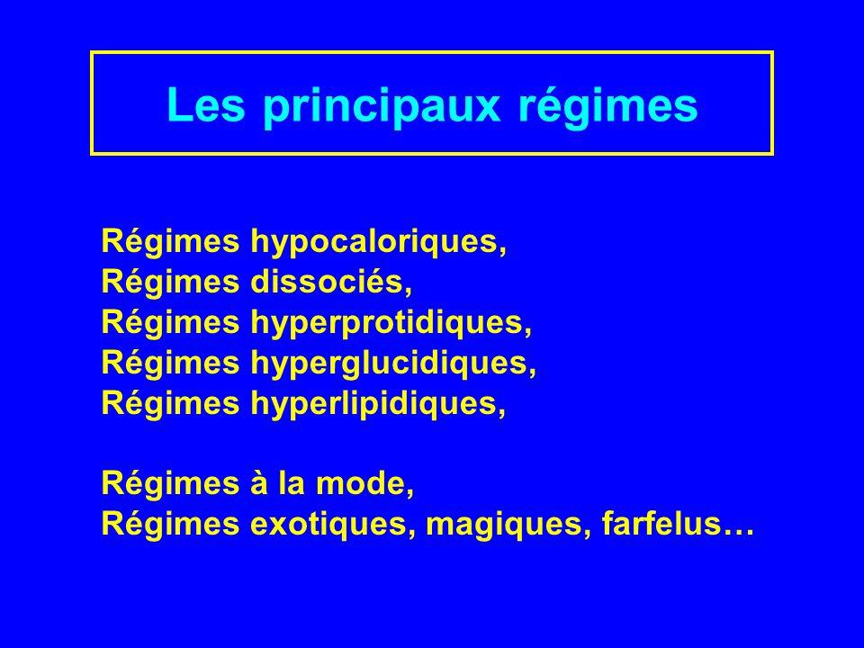 Les principaux régimes Régimes hypocaloriques, Régimes dissociés, Régimes hyperprotidiques, Régimes hyperglucidiques, Régimes hyperlipidiques, Régimes à la mode, Régimes exotiques, magiques, farfelus…