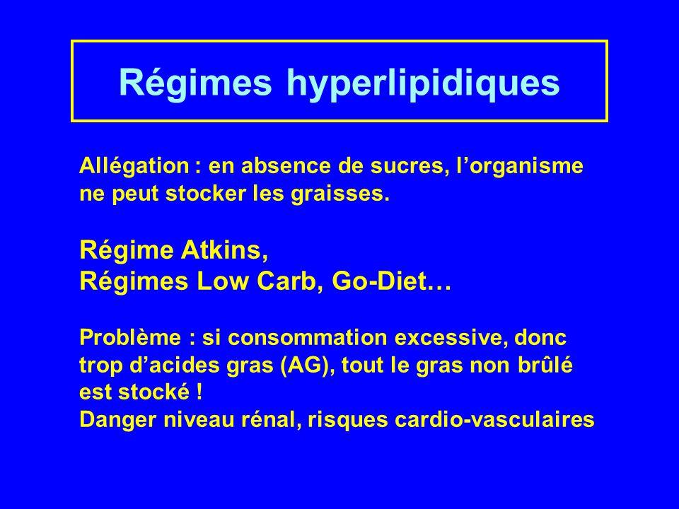 Régimes hyperlipidiques Allégation : en absence de sucres, lorganisme ne peut stocker les graisses.