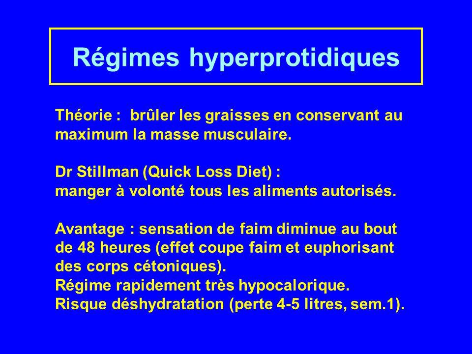 Régimes hyperprotidiques Théorie : brûler les graisses en conservant au maximum la masse musculaire.