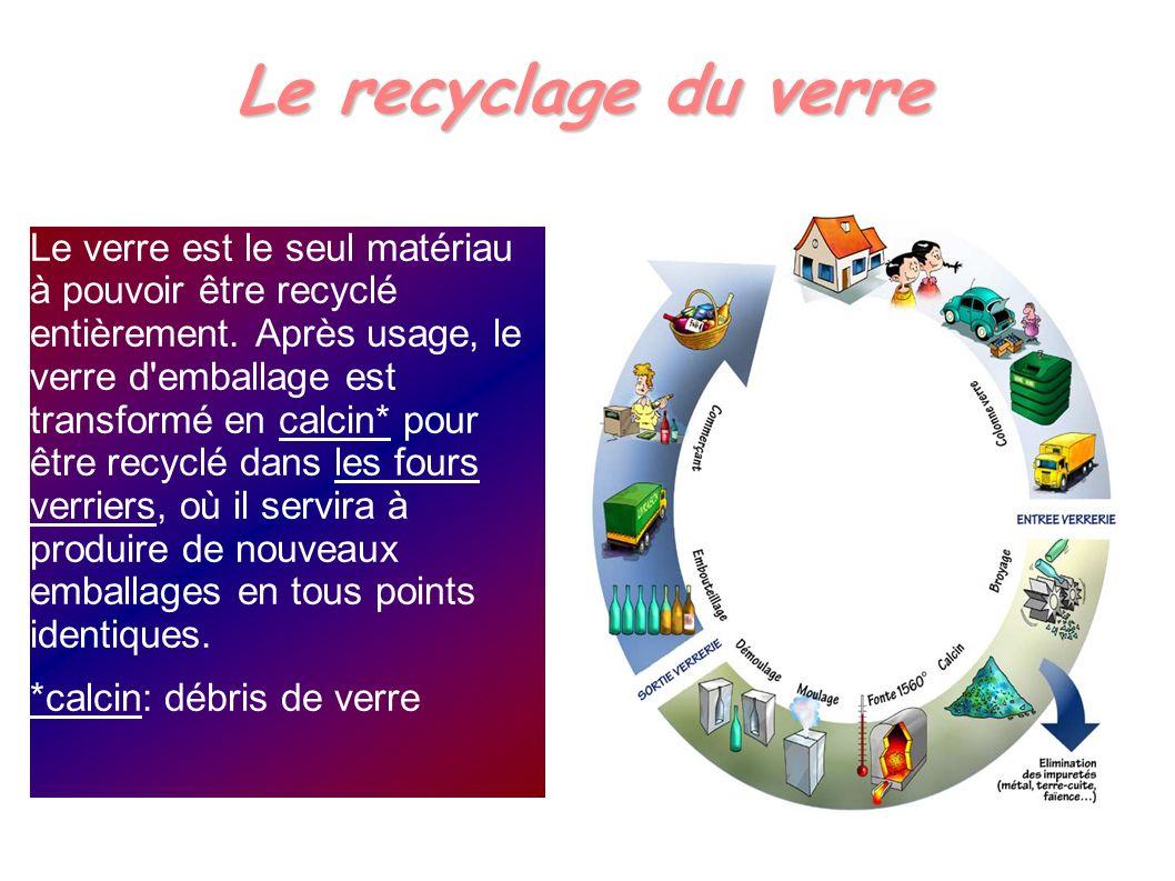 Le recyclage du verre Le verre est le seul matériau à pouvoir être recyclé entièrement. Après usage, le verre d'emballage est transformé en calcin* po