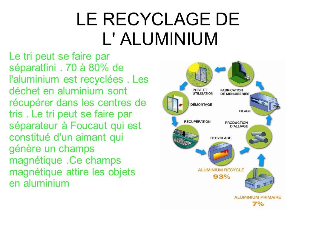 LE RECYCLAGE DE L' ALUMINIUM Le tri peut se faire par séparatfini. 70 à 80% de l'aluminium est recyclées. Les déchet en aluminium sont récupérer dans