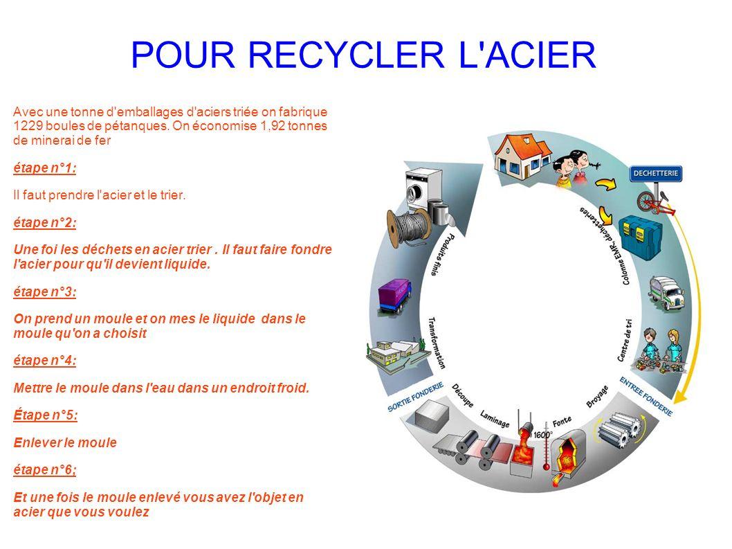 POUR RECYCLER L'ACIER Avec une tonne d'emballages d'aciers triée on fabrique 1229 boules de pétanques. On économise 1,92 tonnes de minerai de fer étap