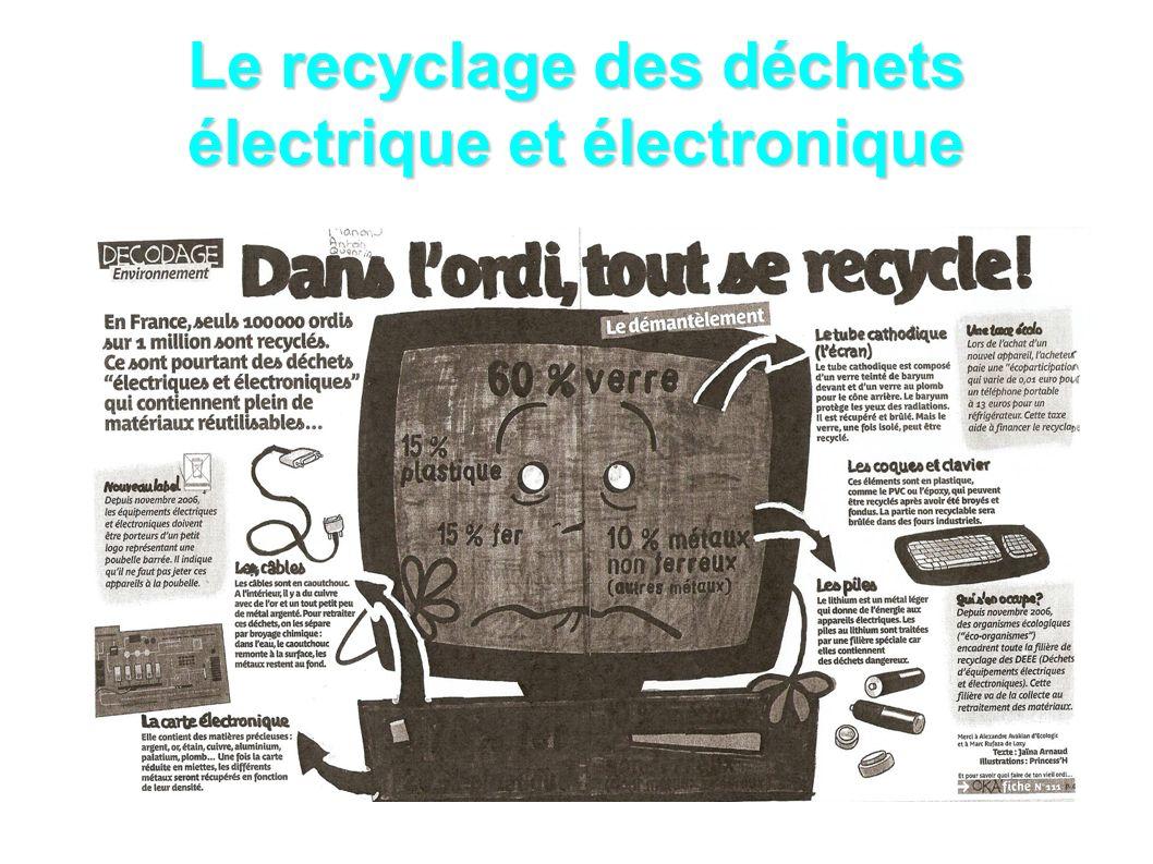 Le recyclage des déchets électrique et électronique