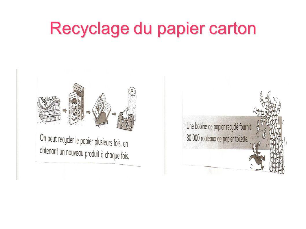 Recyclage du papier carton