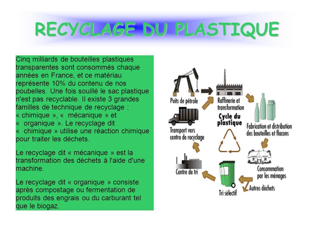 RECYCLAGE DU PLASTIQUE Cinq milliards de bouteilles plastiques transparentes sont consommés chaque années en France, et ce matériau représente 10% du