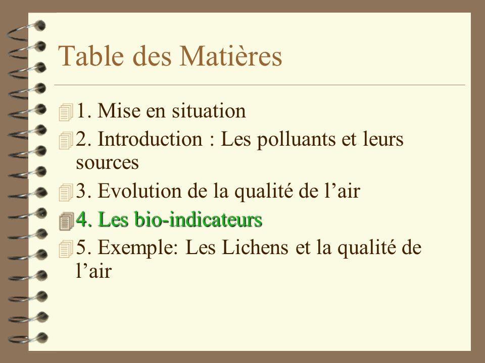 4 Adresses utiles : 4 Pour la Wallonie: http://fluidmach.fpms.ac.be/WebAirQuality3/Accueil.aspx http://etat.environnement.wallonie.be/ 4 Cellule inter