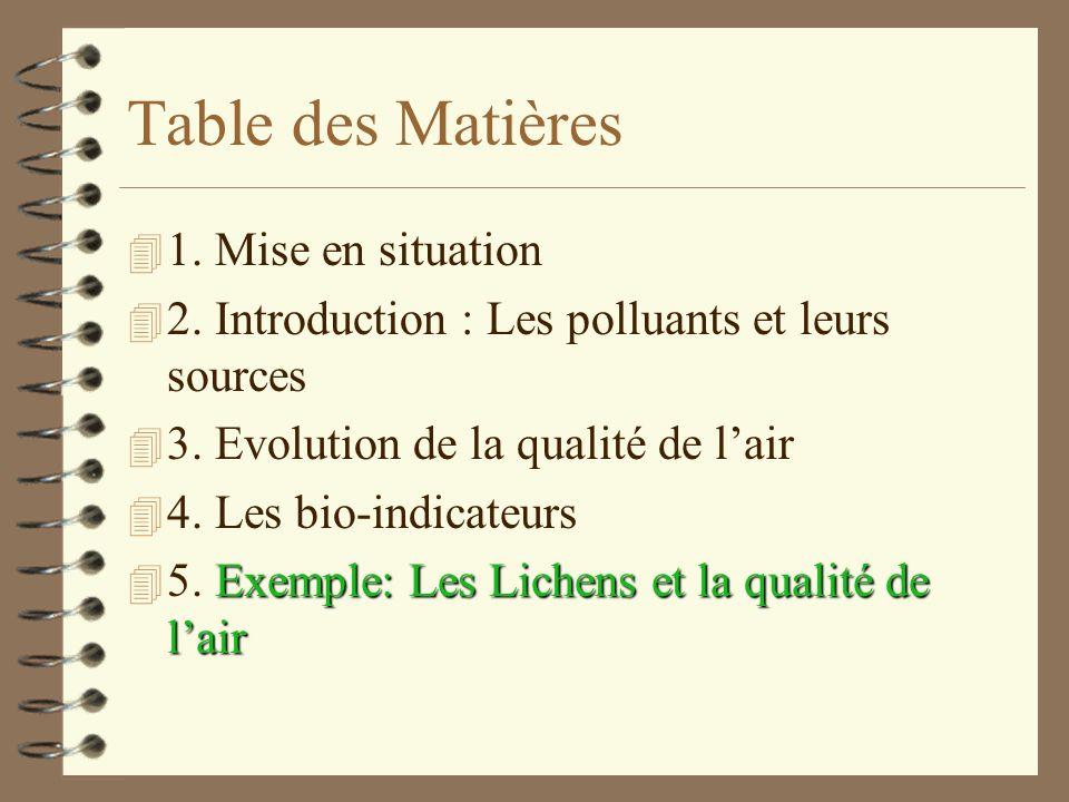 Les bio-indicateurs 4 Les Limites 1. Il existe tellement de paramètres biologiques => comment savoir si les modifications sont dorigine anthropique ou