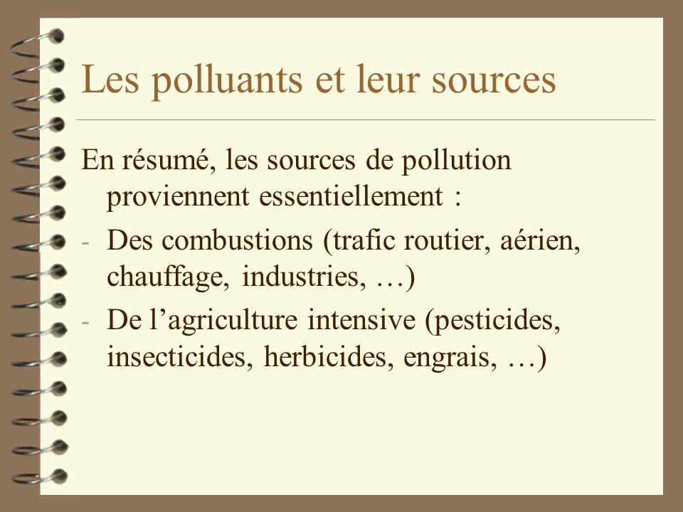 Les polluants et leur sources Métaux Lourds : Plomb Pb, Arsenic As, Nickel Ni, Cadmium Cd Associés aux particules fines en suspension, ils sont analys