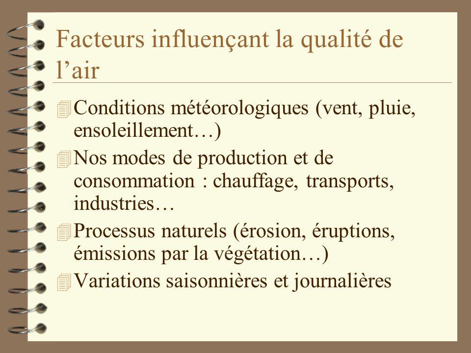Les polluants et leur sources En résumé, les sources de pollution proviennent essentiellement : - Des combustions (trafic routier, aérien, chauffage,