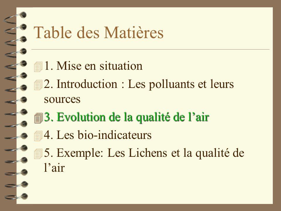 Facteurs influençant la qualité de lair 4 Conditions météorologiques (vent, pluie, ensoleillement…) 4 Nos modes de production et de consommation : cha