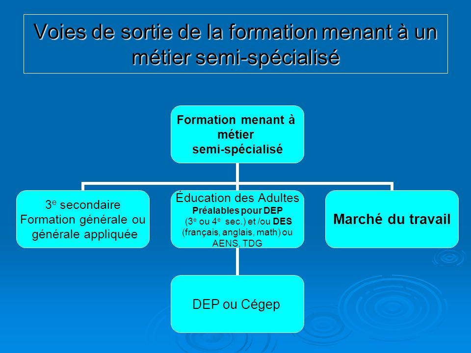 Voies de sortie de la formation menant à un métier semi-spécialisé Formation menant à métier semi-spécialisé 3 e secondaire Formation générale ou géné