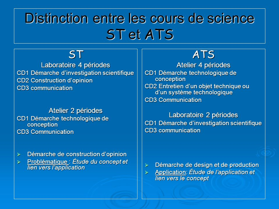 Distinction entre les cours de science ST et ATS ST Laboratoire 4 périodes CD1 Démarche dinvestigation scientifique CD2 Construction dopinion CD3 comm