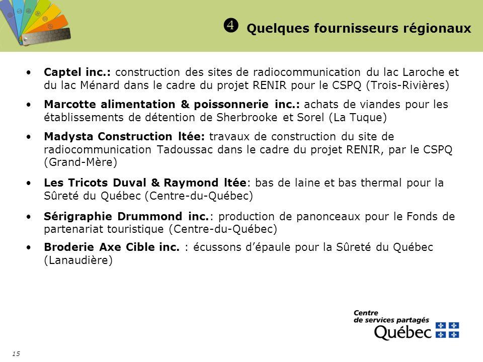 15 Quelques fournisseurs régionaux Captel inc.: construction des sites de radiocommunication du lac Laroche et du lac Ménard dans le cadre du projet R