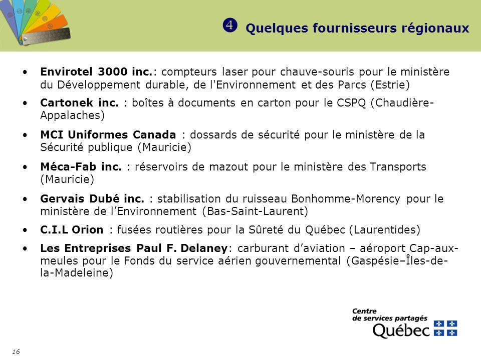 16 Quelques fournisseurs régionaux Envirotel 3000 inc.: compteurs laser pour chauve-souris pour le ministère du Développement durable, de l Environnement et des Parcs (Estrie) Cartonek inc.