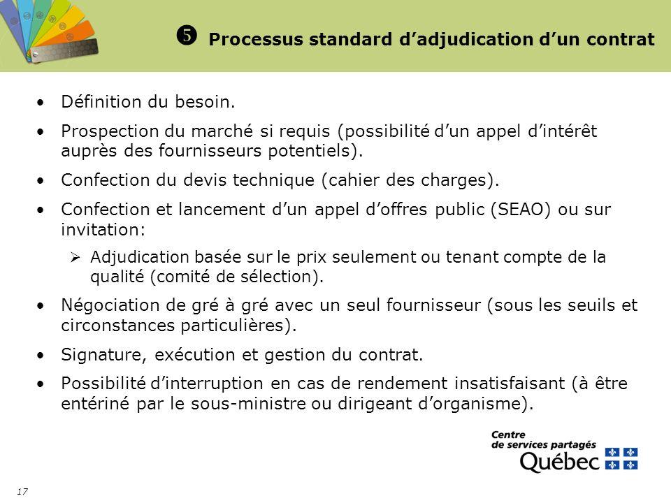 17 Processus standard dadjudication dun contrat Définition du besoin. Prospection du marché si requis (possibilité dun appel dintérêt auprès des fourn