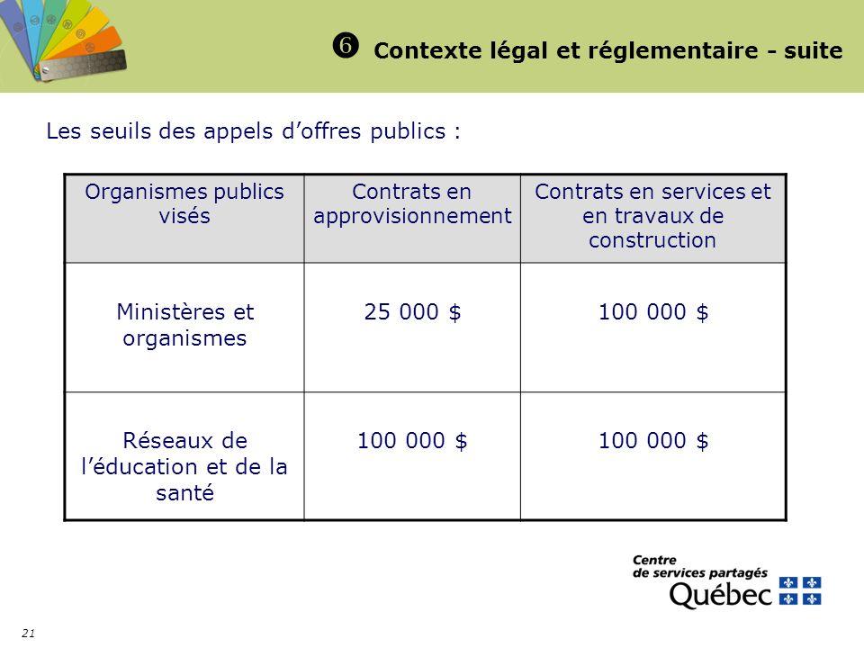 21 Contexte légal et réglementaire - suite Les seuils des appels doffres publics : Organismes publics visés Contrats en approvisionnement Contrats en