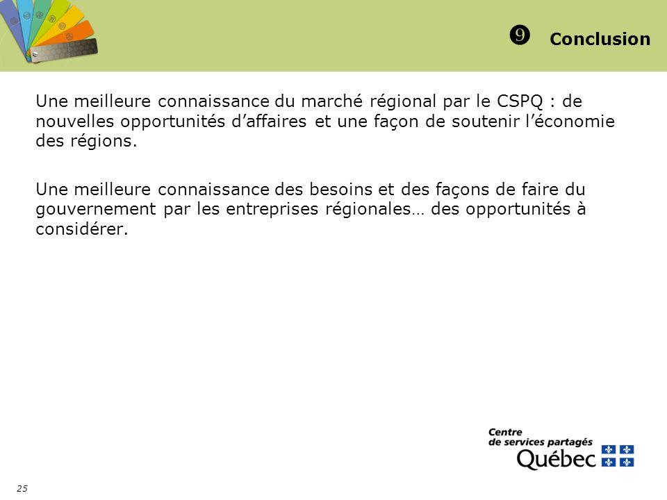 25 Conclusion Une meilleure connaissance du marché régional par le CSPQ : de nouvelles opportunités daffaires et une façon de soutenir léconomie des régions.