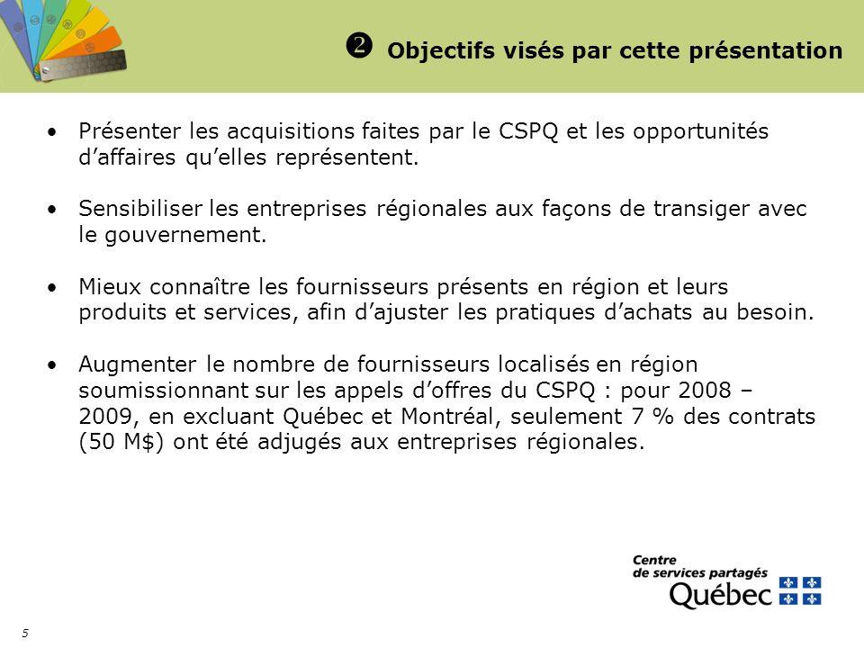5 Objectifs visés par cette présentation Présenter les acquisitions faites par le CSPQ et les opportunités daffaires quelles représentent. Sensibilise