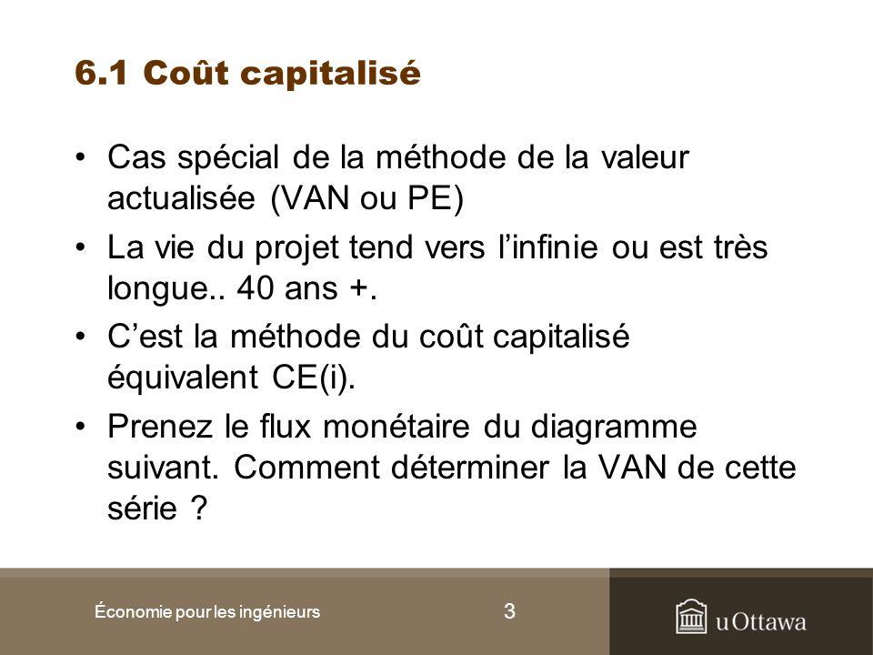 24 Exemple IV (suite) Économie pour les ingénieurs 1 000 2 000 3 000 4 000 AE ($) Coût annuel équivalent de propriété et dexploitation (3 933 $) Coût équivalent par Km (X) 0.30 Remboursement minimal requis (0.3012 $).