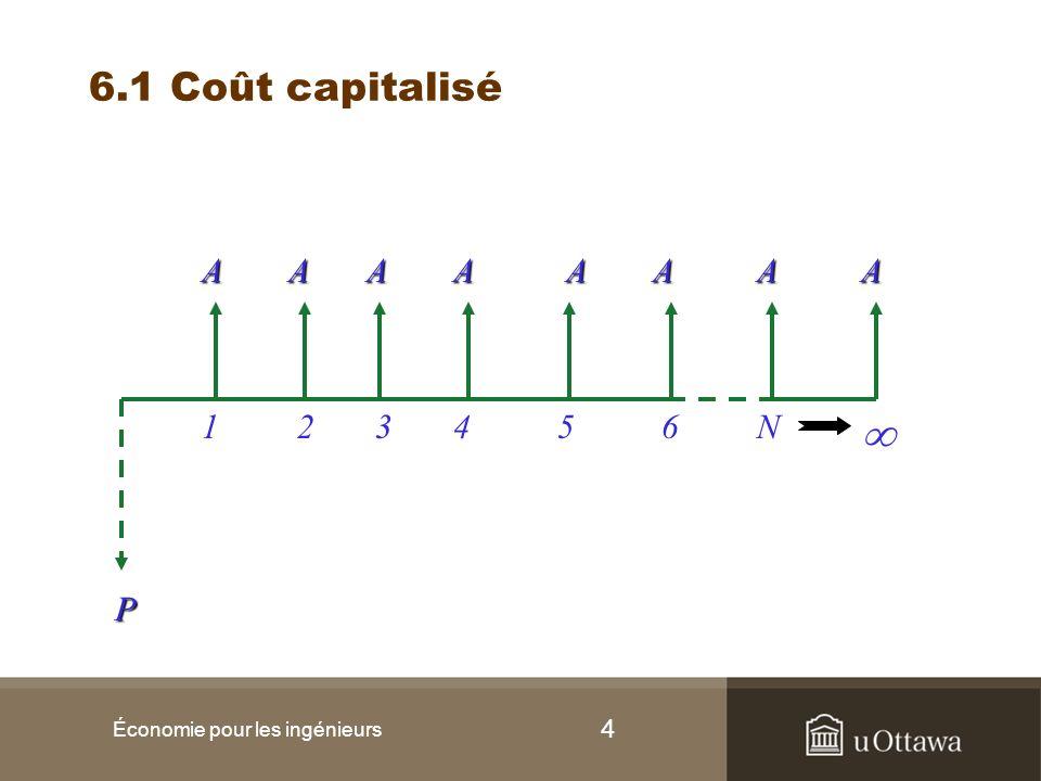 5 6.1 Coût capitalisé Le calcul de la PE pour un flux monétaire infini est appelé capitalisation du coût dun projet et ce coût est un coût capitalisé.