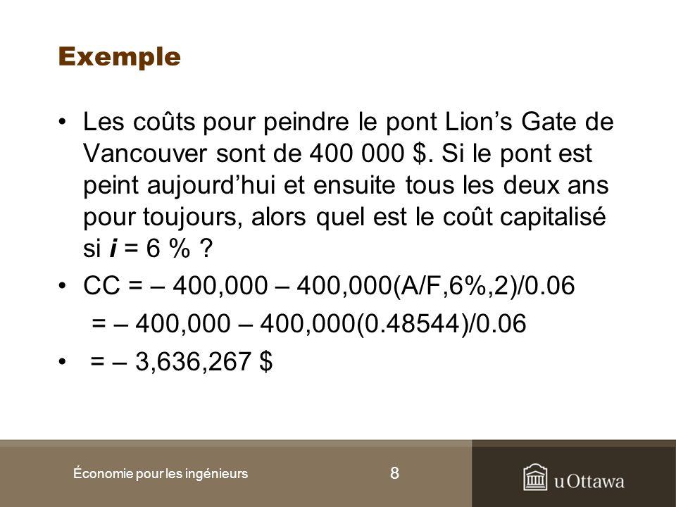 9 6.2 Le calcul du profit (ou du coût) unitaire Pour connaître le profit (ou le coût) unitaire associé à lexploitation dune immobilisation.