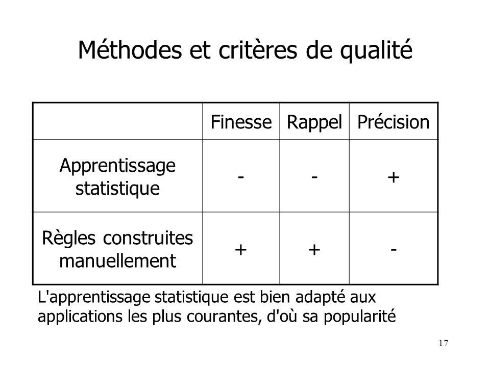 17 Méthodes et critères de qualité L'apprentissage statistique est bien adapté aux applications les plus courantes, d'où sa popularité FinesseRappelPr