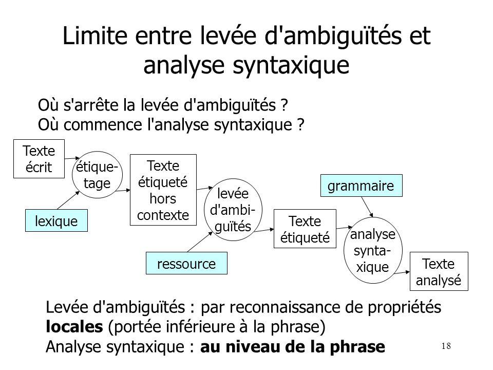 18 Limite entre levée d'ambiguïtés et analyse syntaxique Où s'arrête la levée d'ambiguïtés ? Où commence l'analyse syntaxique ? Texte écrit Texte étiq