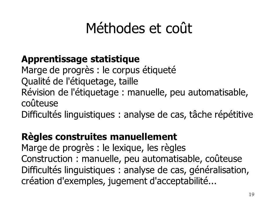 19 Méthodes et coût Apprentissage statistique Marge de progrès : le corpus étiqueté Qualité de l'étiquetage, taille Révision de l'étiquetage : manuell
