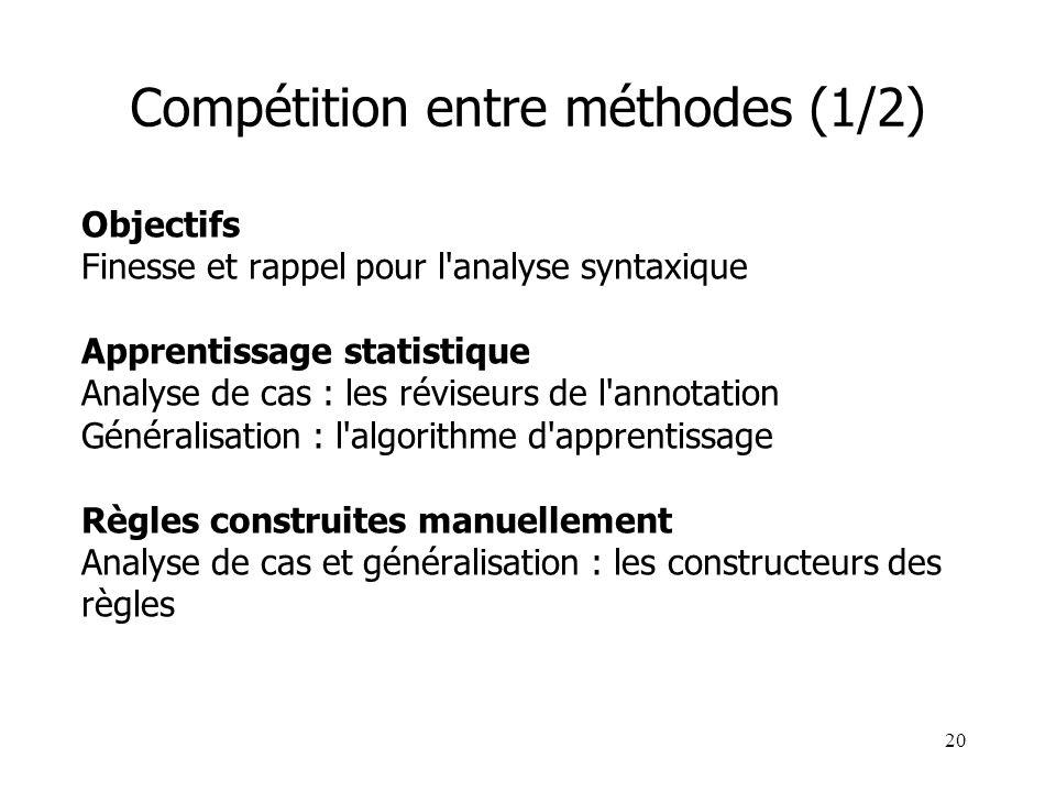 20 Compétition entre méthodes (1/2) Objectifs Finesse et rappel pour l'analyse syntaxique Apprentissage statistique Analyse de cas : les réviseurs de
