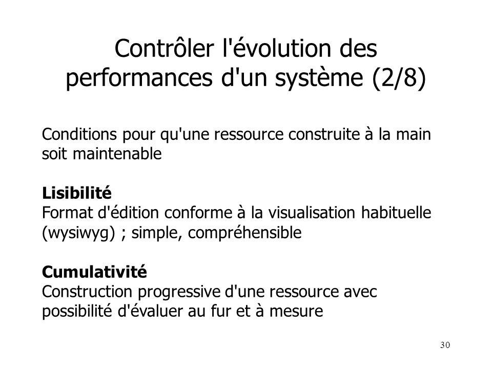 30 Conditions pour qu'une ressource construite à la main soit maintenable Lisibilité Format d'édition conforme à la visualisation habituelle (wysiwyg)