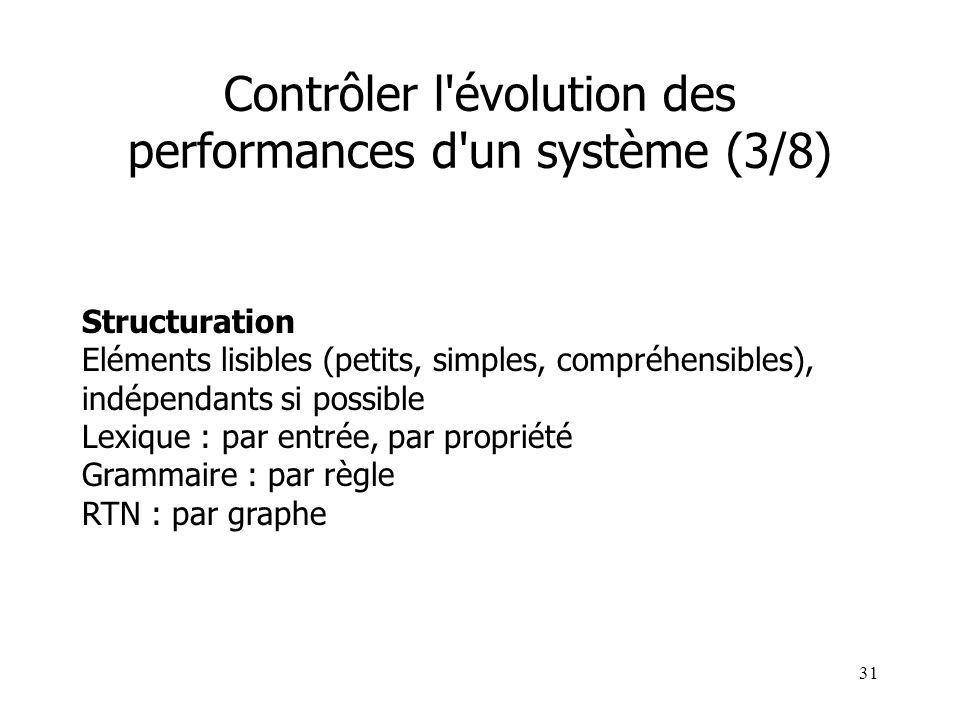 31 Structuration Eléments lisibles (petits, simples, compréhensibles), indépendants si possible Lexique : par entrée, par propriété Grammaire : par rè