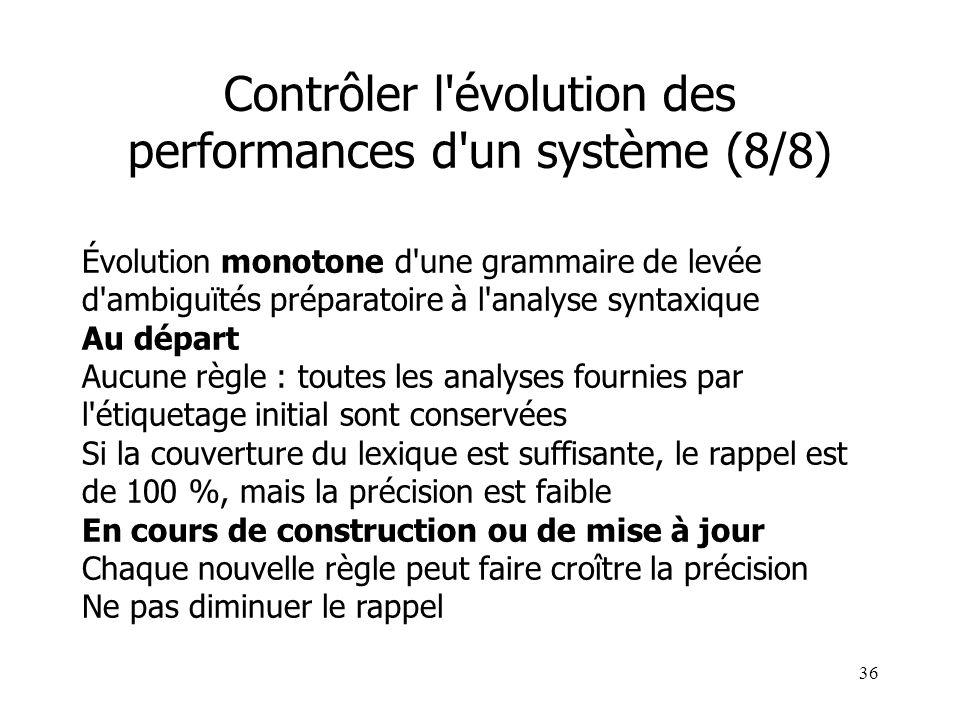 36 Évolution monotone d'une grammaire de levée d'ambiguïtés préparatoire à l'analyse syntaxique Au départ Aucune règle : toutes les analyses fournies