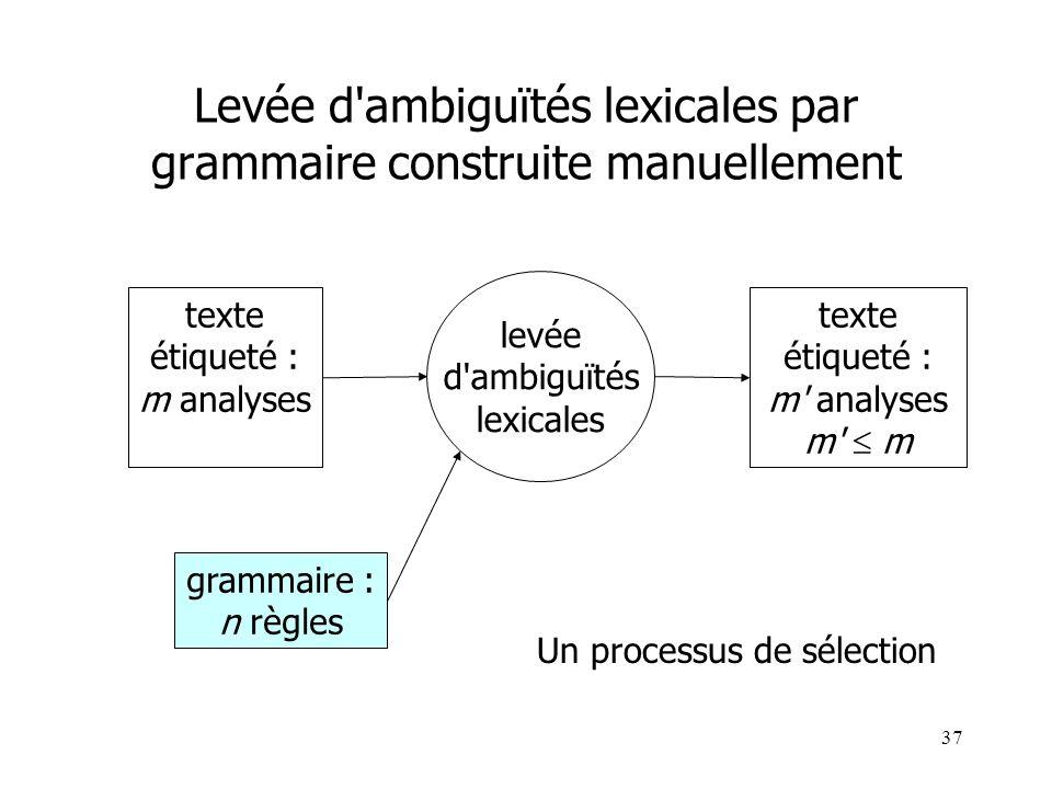 37 Levée d'ambiguïtés lexicales par grammaire construite manuellement grammaire : n règles texte étiqueté : m analyses texte étiqueté : m' analyses m'