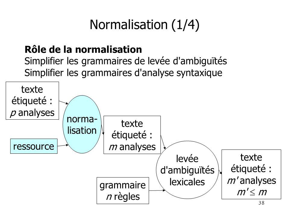 38 Normalisation (1/4) Rôle de la normalisation Simplifier les grammaires de levée d'ambiguïtés Simplifier les grammaires d'analyse syntaxique grammai