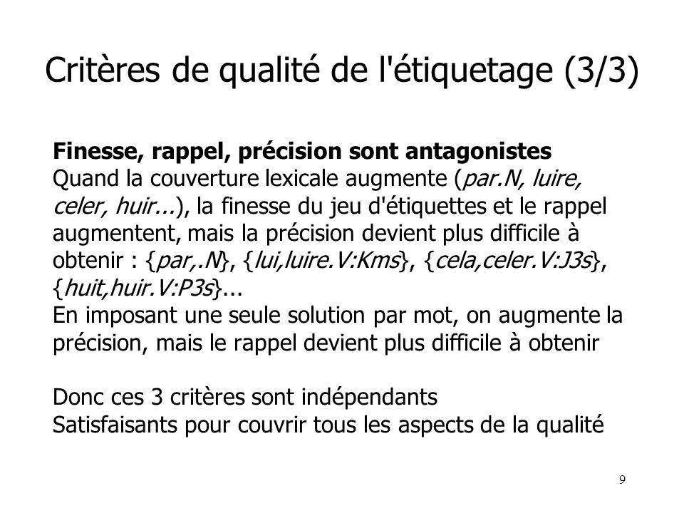 9 Critères de qualité de l'étiquetage (3/3) Finesse, rappel, précision sont antagonistes Quand la couverture lexicale augmente (par.N, luire, celer, h