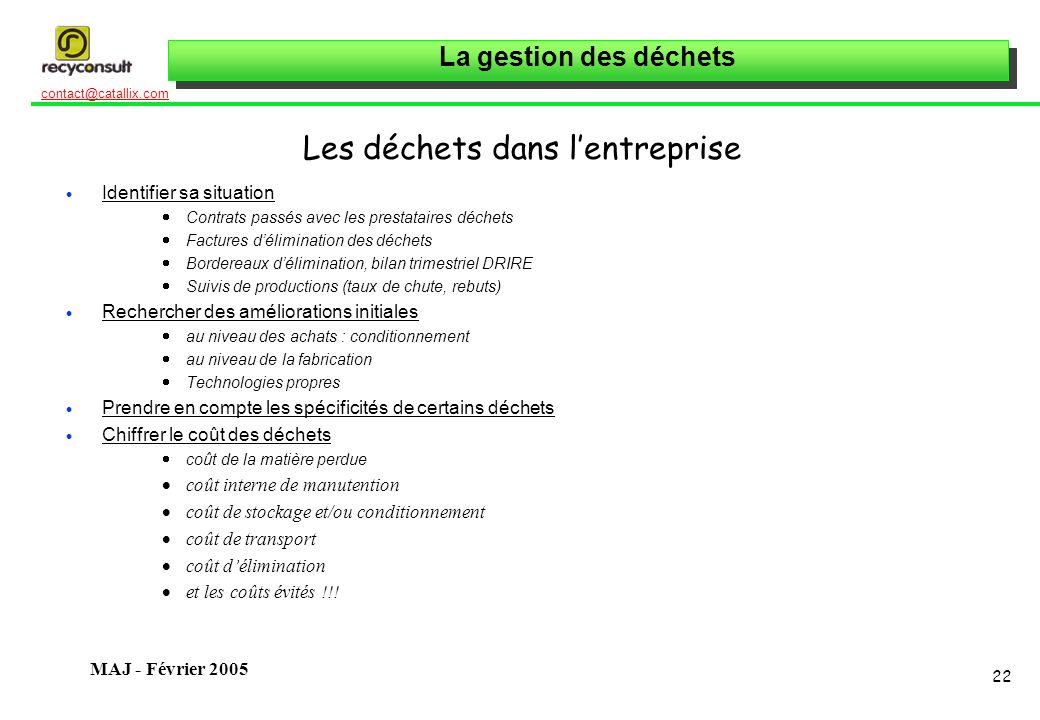 La gestion des déchets 22 contact@catallix.com MAJ - Février 2005 Les déchets dans lentreprise Identifier sa situation Contrats passés avec les presta