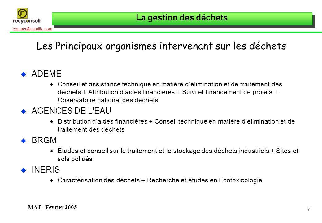La gestion des déchets 7 contact@catallix.com MAJ - Février 2005 Les Principaux organismes intervenant sur les déchets u ADEME Conseil et assistance t