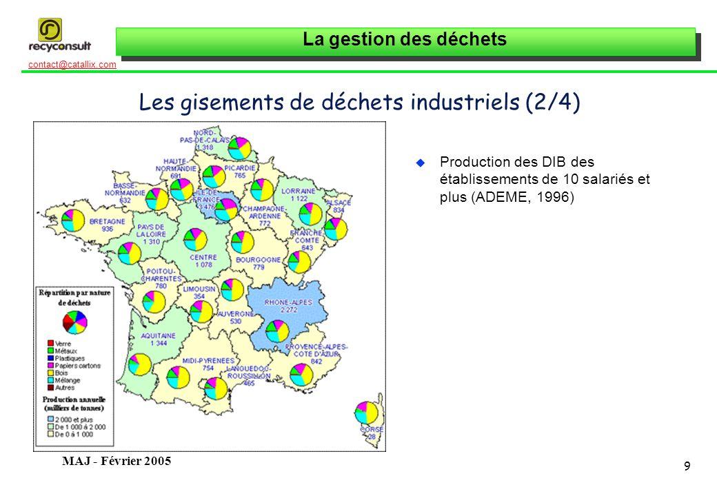 La gestion des déchets 40 contact@catallix.com MAJ - Février 2005 Circulaire Circulaire du 24/10/85 relative aux installations classées pour la protection de l environnement, production de déchets industriels, amélioration des études d impact et des études de dangers.
